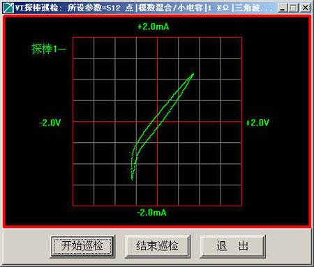 普通测试仪vi曲线最高分辨率为128点/周期,而正达测试仪vi曲线最