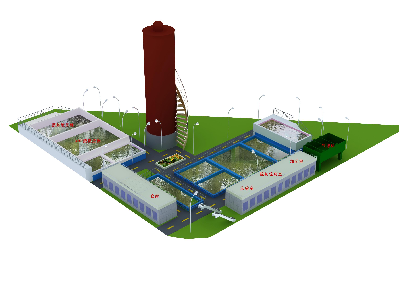 食品行业废水处理工程