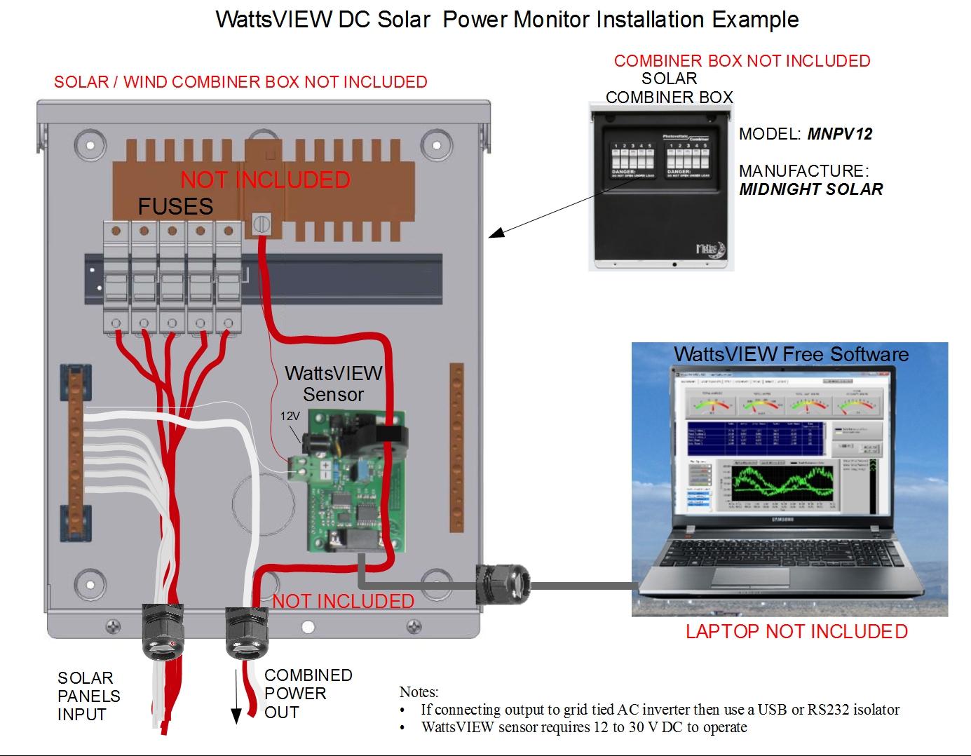 Solar Combiner Box Sino Power Panel Diagram