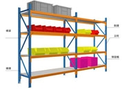 China Allright Racking Co.,ltd_Shelving_Dexion Pallet Racking,long span shelving