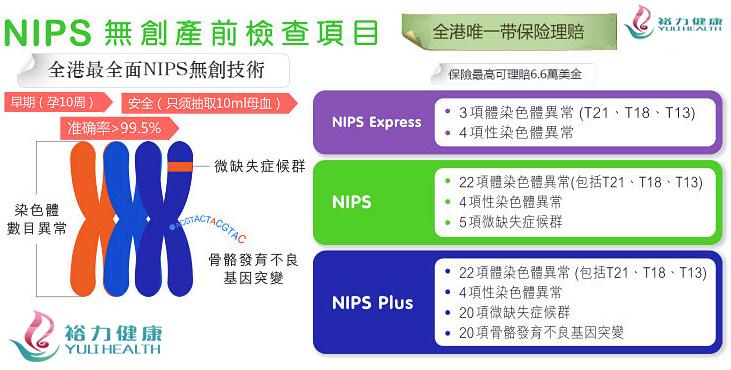 NIPS无创DNA产前检测