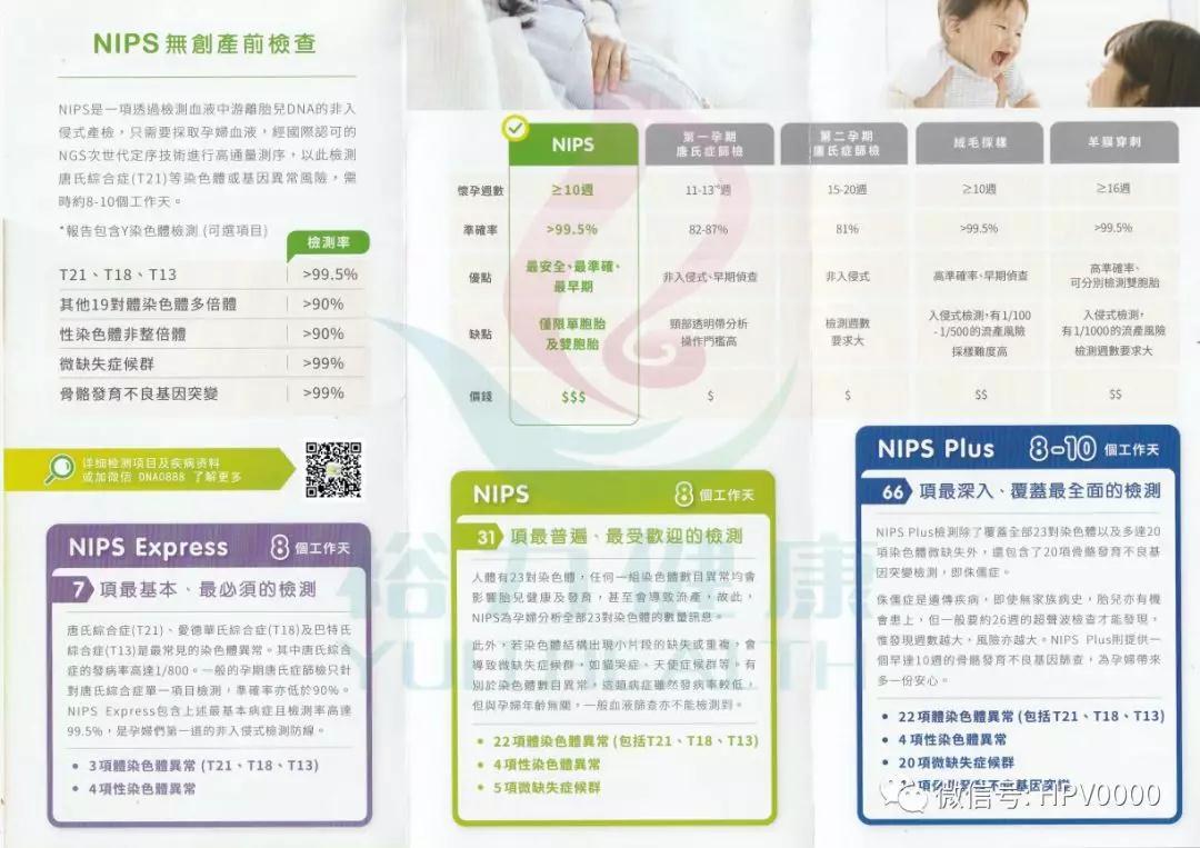 NIPS無創產前檢測