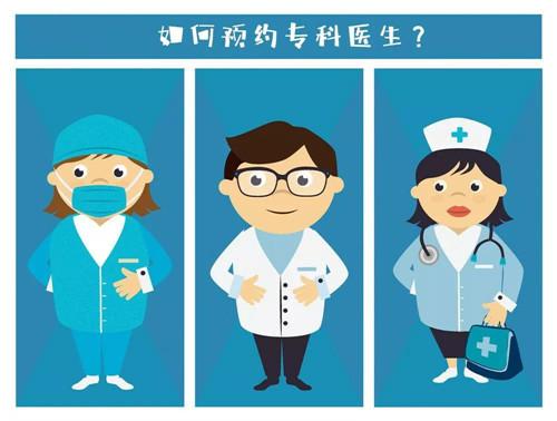 如何赴港專科診症