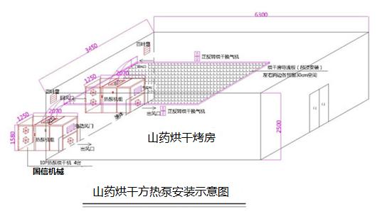 山药热泵烘干方案设计与工艺