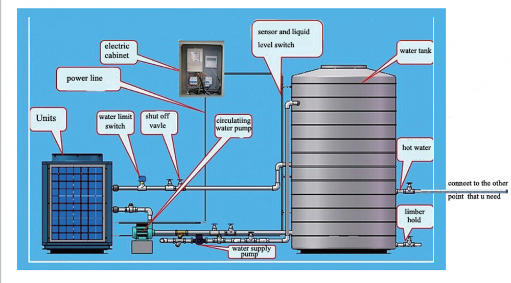 Heat Pump Installation Diagram - Smart Wiring Diagrams •