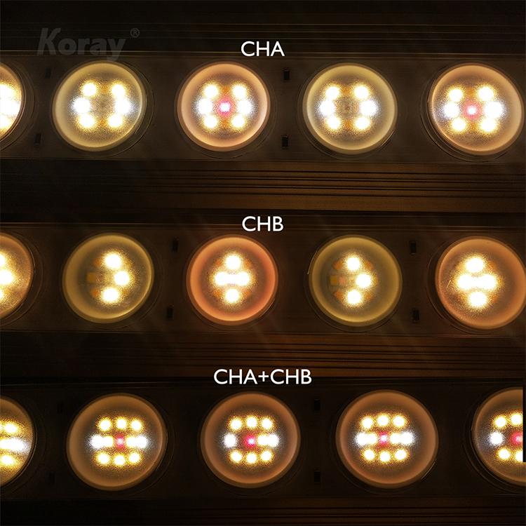 RX-GW78-900-2H双通道药用植物灯专用于药用植物营养生长