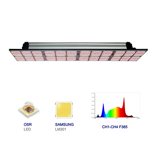 G700四通道700W大棚种植植物灯顶光园艺LED模组-光谱可调